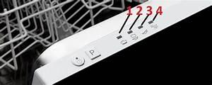 Indesit Dishwasher Error Code Faults