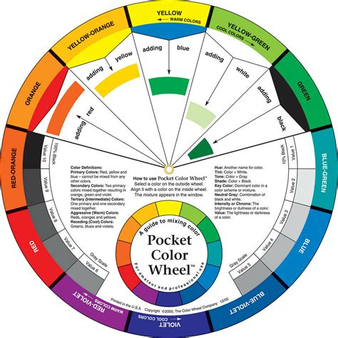 pocket color wheel by the color wheel co artist paint