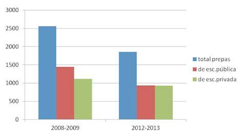 tablas contributivas 2015 191 hacia una