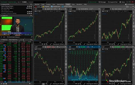 top 5 trading platforms 5 top stock brokers stocktrader