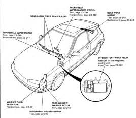 1994 honda accord relay identifying icu integrated unit in hatch for