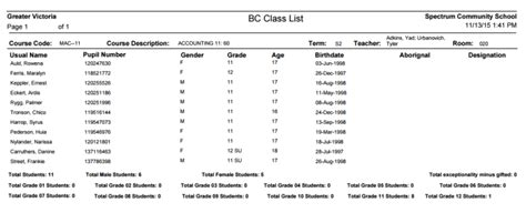 class lists myeducation