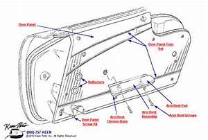 1981 Corvette Door Panel Parts