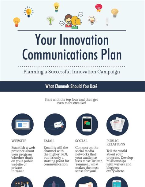 infographic  innovation communications strategy