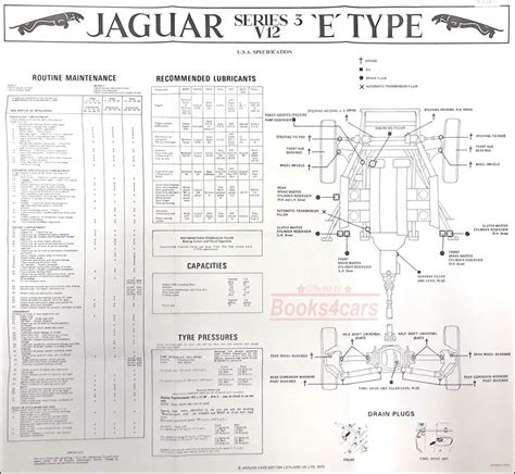 jaguar e type v12 wiring diagram jaguar wiring diagram xke e type electrical v12 s3 1971 1975 ebay