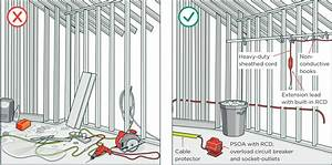 Electrical safety on small construction sites | WorkSafe