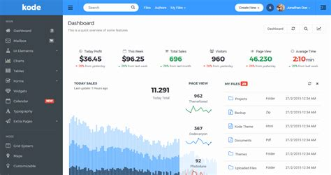 top   envato elements admin templates