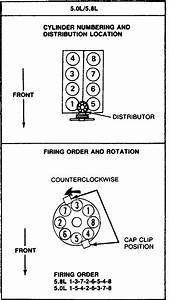 What Is The Firing Order Of The 1984 Five Litre Mustang Motor