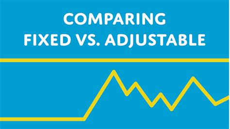 Fixed Versus Adjustable Rate Loans - Mortgage League Of ...