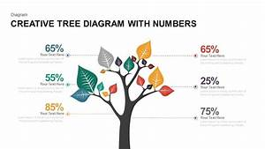 Creative Tree Diagram Powerpoint Template And Keynote With