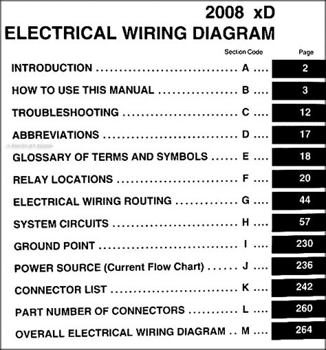 00 Celica Wiring Diagram Starting by 2008 Scion Xd Wiring Diagram Manual Original