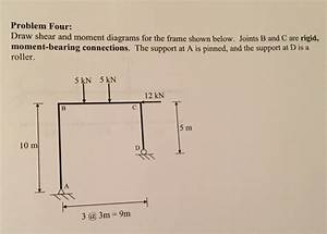 Solved  Draw Shear And Moment Diagrams For The Frame Shown