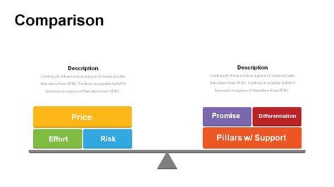 comparison templates toolkit  powerpoint powerslides