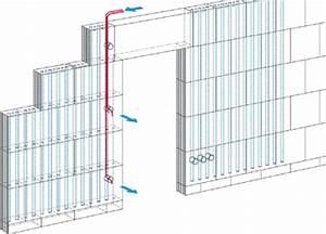 Ks Mauerwerk Formate : mauerwerk aus kalksandstein ks quadro e forciert bauen mit system ~ Buech-reservation.com Haus und Dekorationen