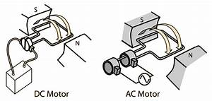 electric shower how do electric showers work With inside an electric car how electric cars work howstuffworks