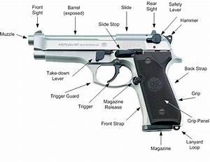 Nomenclature  2  Pistol  Revolver