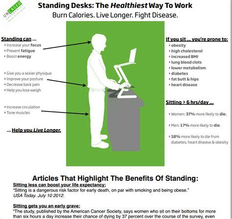 benefits of sit stand desk benefits of stand up desks for students hostgarcia