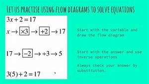 Solve Equations Using Flow Diagrams