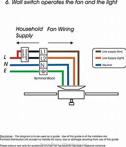 Fluorescent Light Starter Wiring Diagram Creative How To Wire Fluorescent Lights In Series