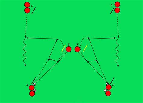 groupe si鑒e auto explication bayern munich perfectionnement technique passe courte remise passe indirecte entrainement football pro entrainement football pro