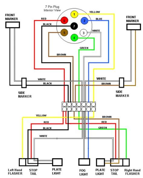 2005 Sunnybrook Wiring Diagram 2004 sunnybrook running lights wiring diagram