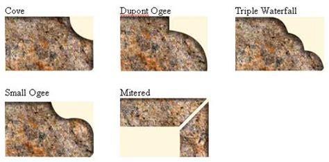 salmond granite edges