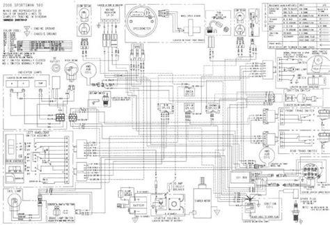 wiring diagram polaris sportsman 500 powerking co