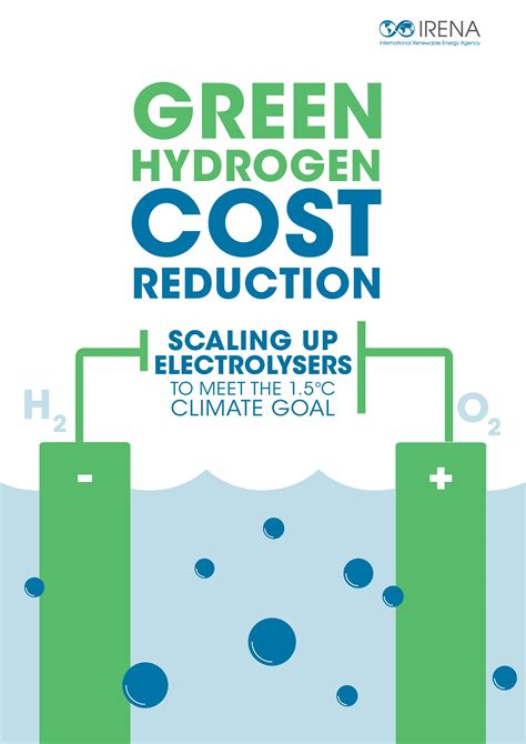 Green hydrogen cost reduction