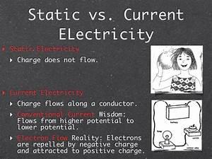Diagram Static Vs Current Electricity