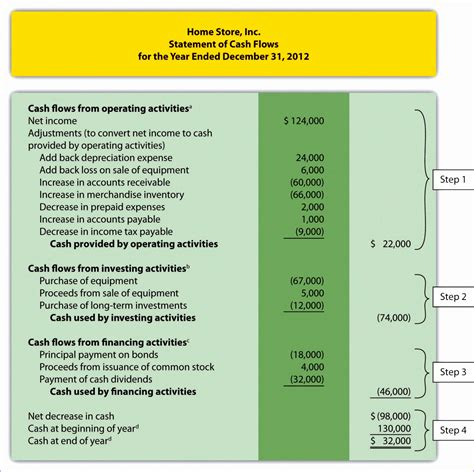 operating budget template excel excel templates