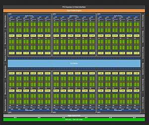 Nvidia Turing Architecture In