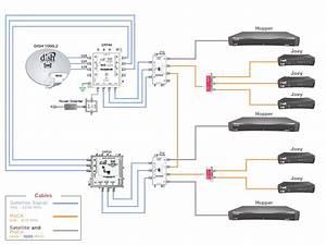Satellite Dish Wiring Diagram Collection