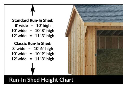 story horse sheds equine shelters  run ins