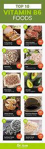 The Food Channel Recipe Ideas