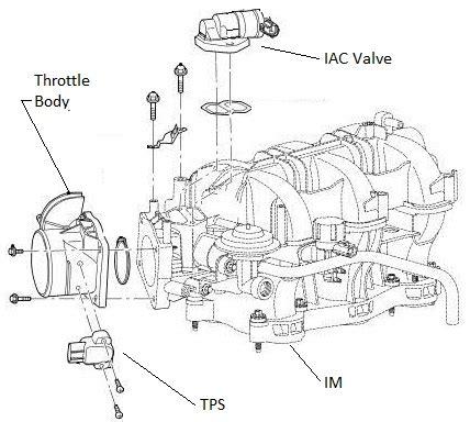 2001 Ford 4 0l Engine Diagram by Ford Ranger 4 0l Sohc V6 Supercharger Kit How To Part 1
