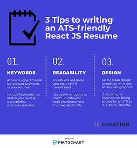 React Js Developer Resume  2020 Guide With 15  Section