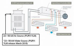 Variable Refrigerant Flow Systems Diagram Pictures To Pin On Pinterest