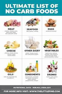 51 delicious no carb foods no carb recipes no carb