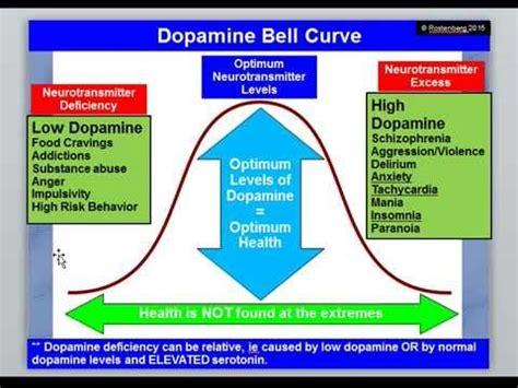 comt  mao  diet influences dopamine  adrenalin