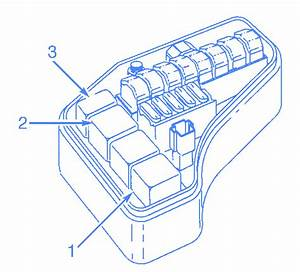 Volvo V70 2001 Main Fuse Box  Block Circuit Breaker Diagram
