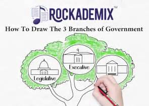 Three 3 Branches of Government Drawing