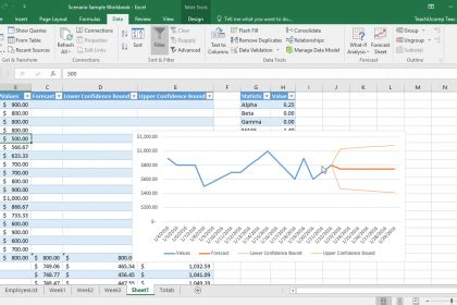forecast sheets  excel  tutorial teachucomp