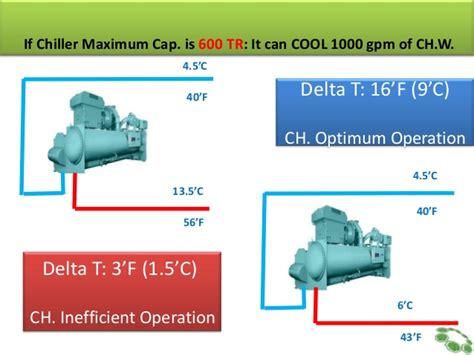 achieve high chilled water delta temp   dc