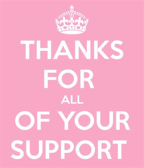 Thanks For All Of Your Support  Keep Calm And Carry On Image Generator