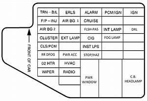 1995 Pontiac Sunfire Wiring Diagram : pontiac sunfire 1995 fuse box diagram auto genius ~ A.2002-acura-tl-radio.info Haus und Dekorationen