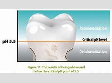 44 best Dry Mouth images on Pinterest Dental, Dentistry