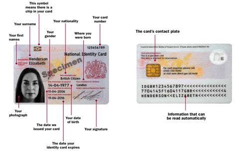 decision  introduce identity cards   brainer