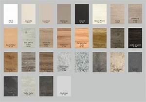 Nolte arbeitsplatten ihr traumhaus ideen for Muster küchenarbeitsplatten
