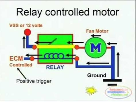 Relay Current Flow Wiring Diagrams Youtube