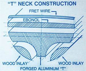 Tf 7246  Kramer Guitar Wiring Diagrams Additionally